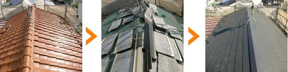 屋根軽減工事